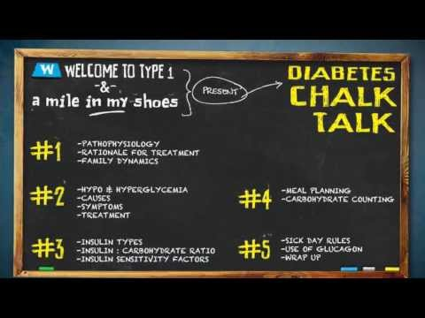 Chalk Talk 2: Hypoglycemia and Hyperglycemia: Causes, Symptoms, and Treatment